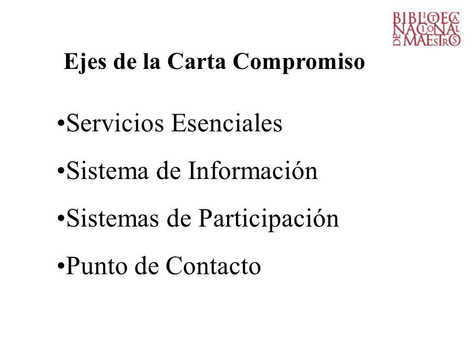 Ejes de la Carta Compromiso Servicios Esenciales Sistema de Información Sistemas de Participación Punto de Contacto