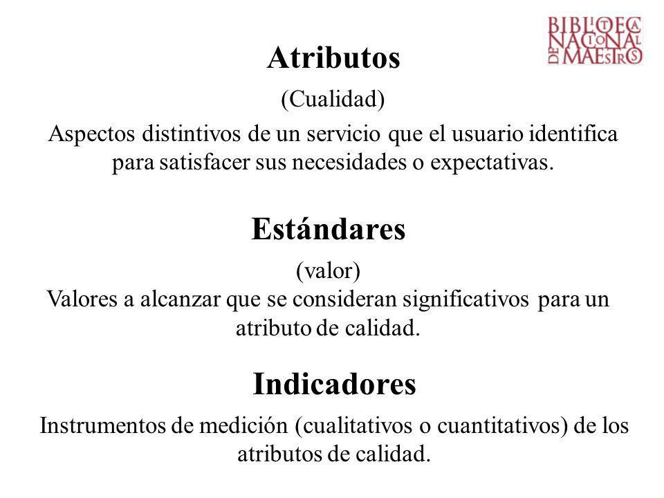 Atributos (Cualidad) Aspectos distintivos de un servicio que el usuario identifica para satisfacer sus necesidades o expectativas.