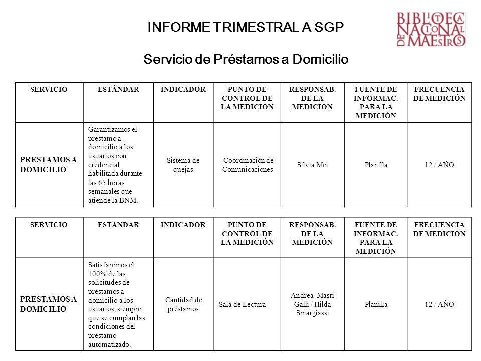 INFORME TRIMESTRAL A SGP Servicio de Préstamos a Domicilio SERVICIOESTÁNDARINDICADORPUNTO DE CONTROL DE LA MEDICIÓN RESPONSAB.