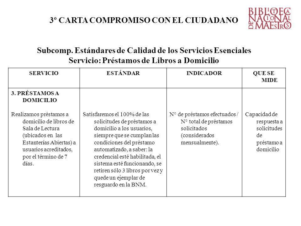 3º CARTA COMPROMISO CON EL CIUDADANO Subcomp.