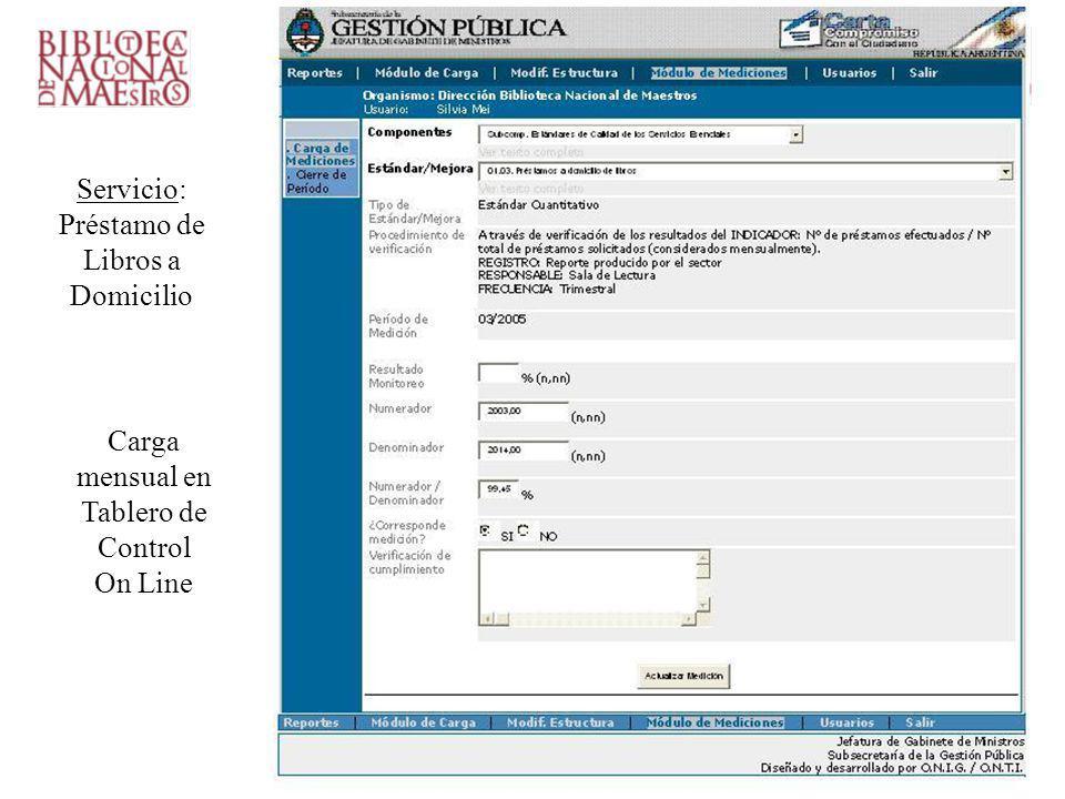 Servicio: Préstamo de Libros a Domicilio Carga mensual en Tablero de Control On Line