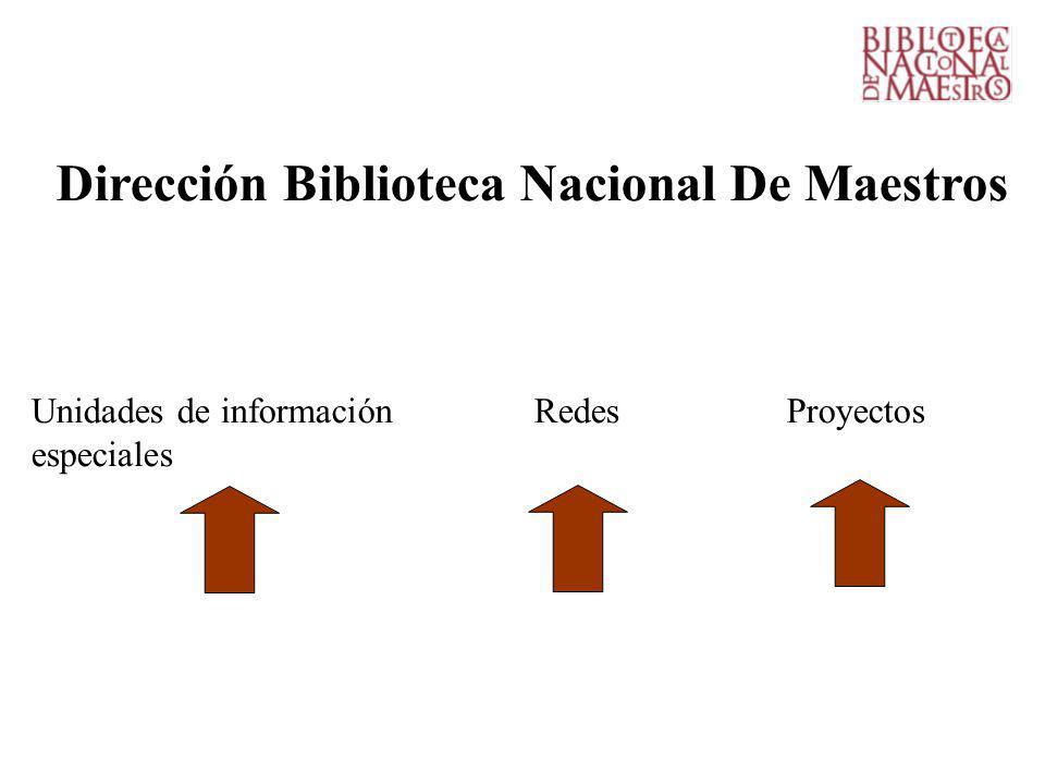 Dirección Biblioteca Nacional De Maestros Unidades de información Redes Proyectos especiales