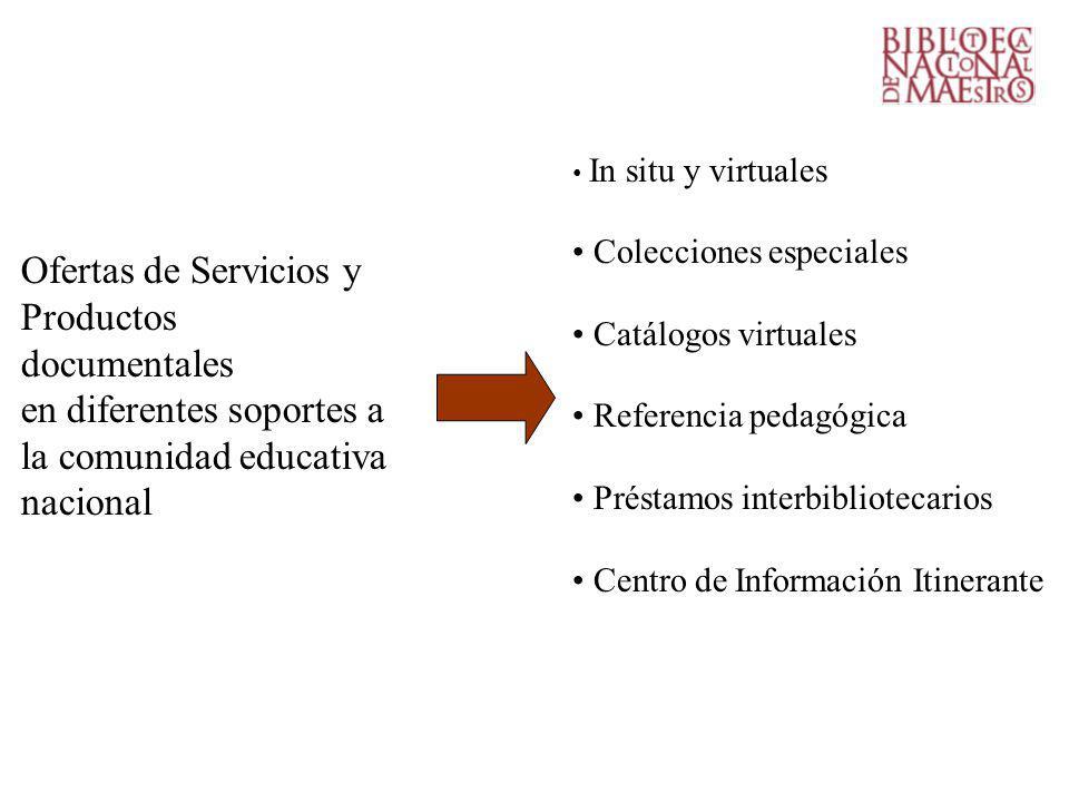 Herramientas para la Construcción de un Sistema de Calidad Carta Compromiso con el Ciudadano (instalada) Premio Nacional a la Calidad (Instalado) ISO 9001( en curso) Six Sigma (a futuro)