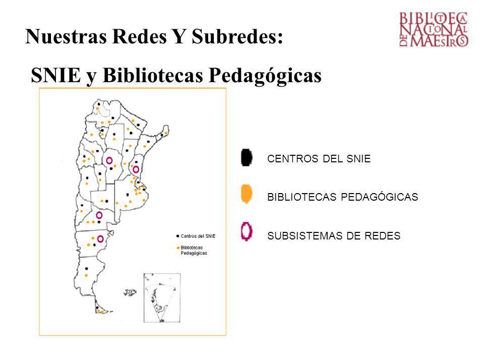 CENTROS DEL SNIE BIBLIOTECAS PEDAGÓGICAS SUBSISTEMAS DE REDES Nuestras Redes Y Subredes: SNIE y Bibliotecas Pedagógicas