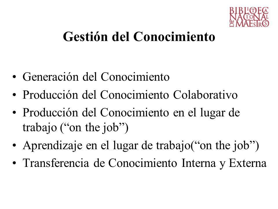 Gestión del Conocimiento Generación del Conocimiento Producción del Conocimiento Colaborativo Producción del Conocimiento en el lugar de trabajo (on the job) Aprendizaje en el lugar de trabajo(on the job) Transferencia de Conocimiento Interna y Externa