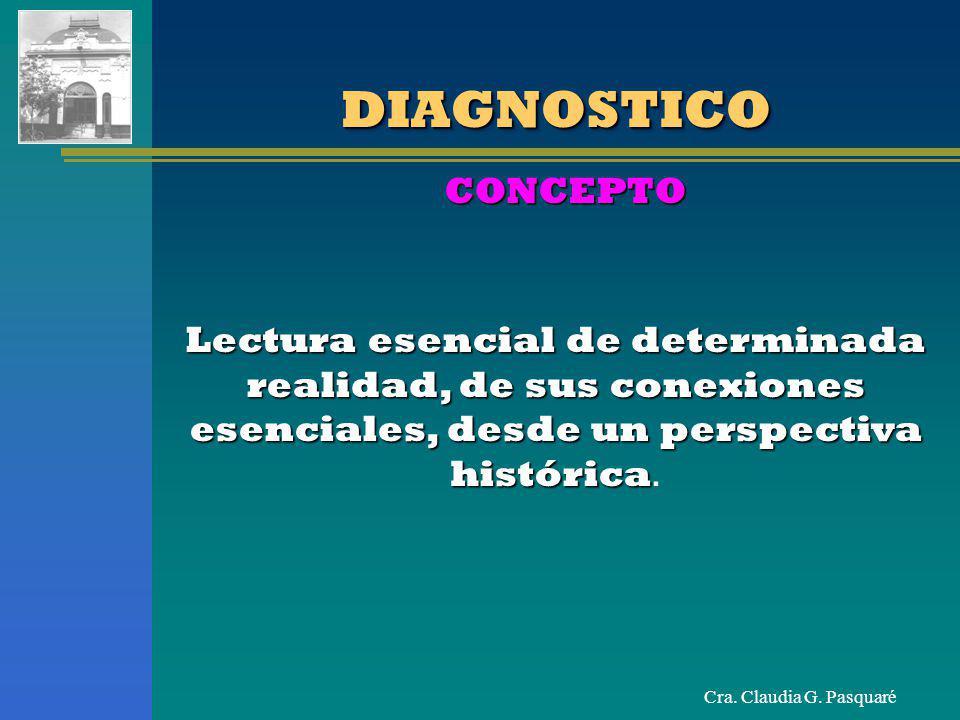Cra. Claudia G. Pasquaré DIAGNOSTICODIAGNOSTICO CONCEPTO Lectura esencial de determinada realidad, de sus conexiones esenciales, desde un perspectiva