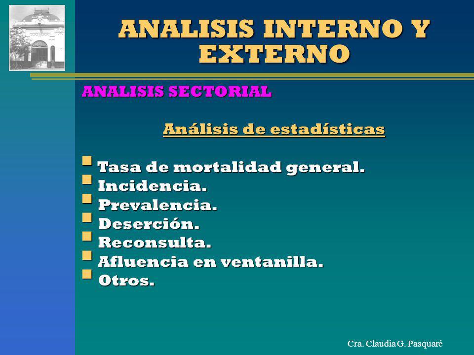 Cra. Claudia G. Pasquaré ANALISIS INTERNO Y EXTERNO ANALISIS SECTORIAL Análisis de estadísticas Tasa de mortalidad general. Tasa de mortalidad general