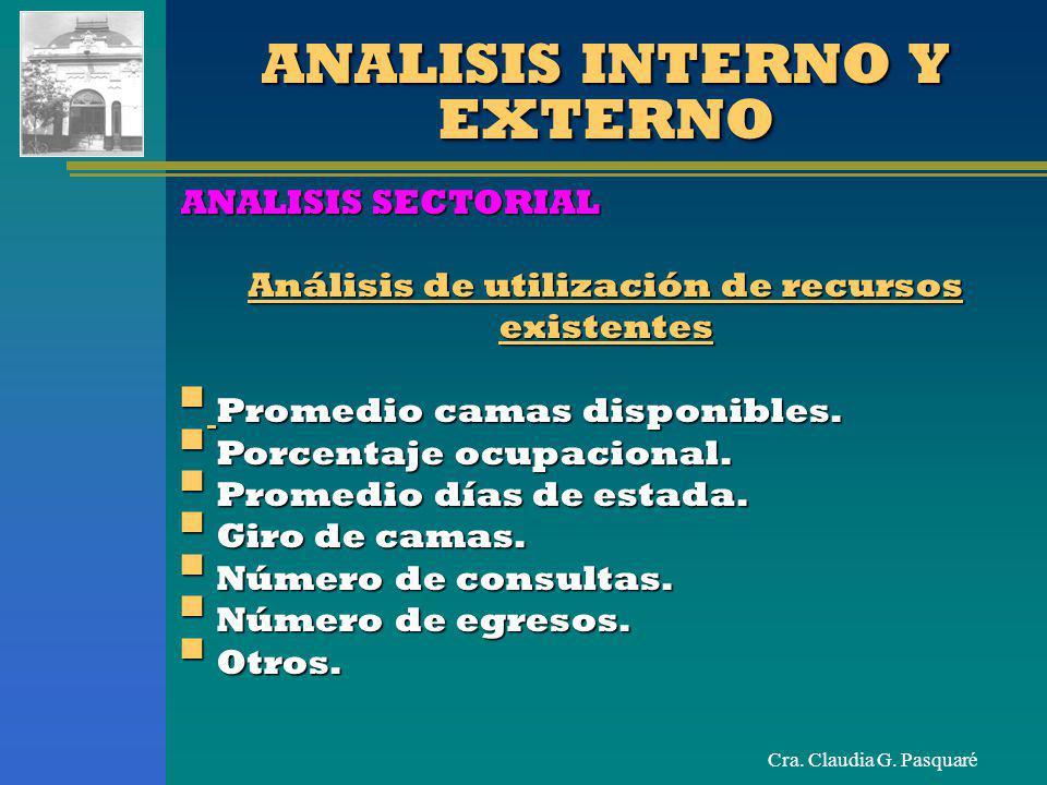 Cra. Claudia G. Pasquaré ANALISIS INTERNO Y EXTERNO ANALISIS SECTORIAL Análisis de utilización de recursos existentes Promedio camas disponibles. Prom