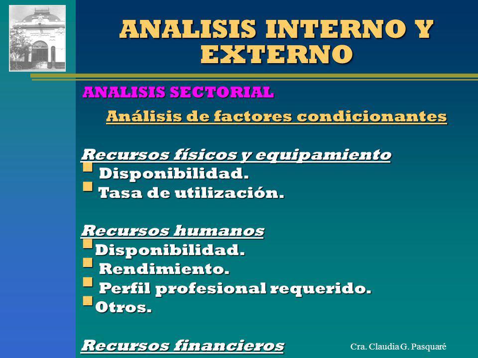 Cra. Claudia G. Pasquaré ANALISIS INTERNO Y EXTERNO ANALISIS SECTORIAL Análisis de factores condicionantes Recursos físicos y equipamiento Disponibili