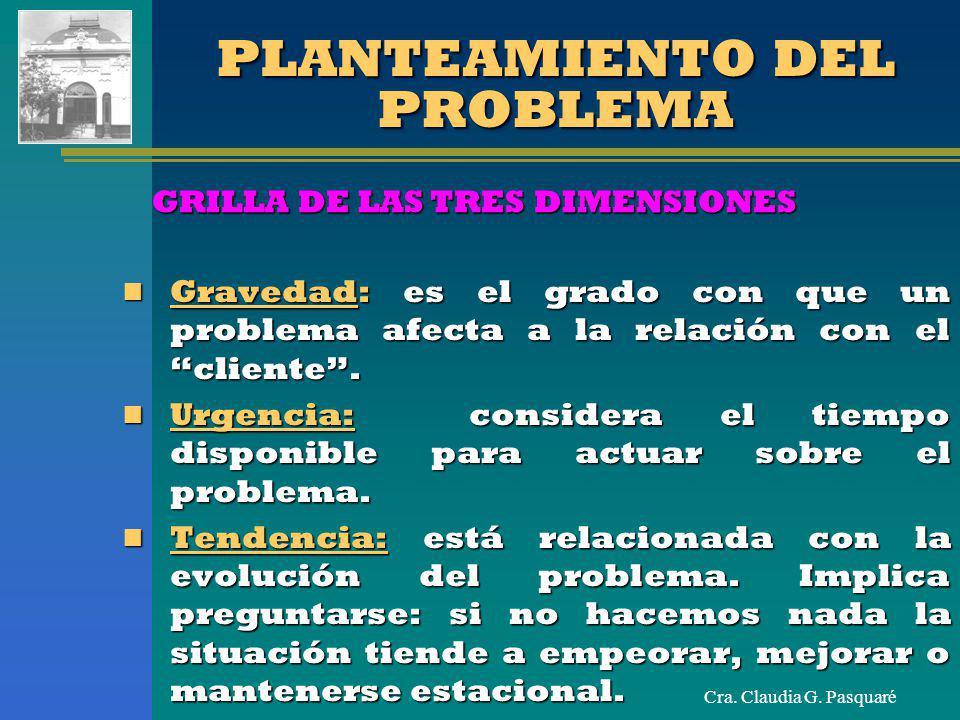 Cra. Claudia G. Pasquaré PLANTEAMIENTO DEL PROBLEMA Gravedad: es el grado con que un problema afecta a la relación con el cliente. Gravedad: es el gra