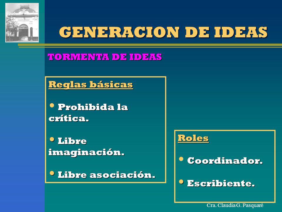 Cra. Claudia G. Pasquaré GENERACION DE IDEAS TORMENTA DE IDEAS Reglas básicas Prohibida la crítica. Libre imaginación. Libre imaginación. Libre asocia
