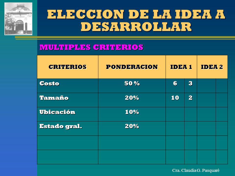 Cra. Claudia G. Pasquaré ELECCION DE LA IDEA A DESARROLLAR MULTIPLES CRITERIOS CRITERIOSPONDERACION IDEA 1 IDEA 2 Costo 50 % 63 Tamaño20%102 Ubicación