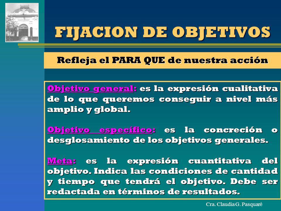 Cra. Claudia G. Pasquaré FIJACION DE OBJETIVOS Refleja el PARA QUE de nuestra acción Objetivo general: es la expresión cualitativa de lo que queremos