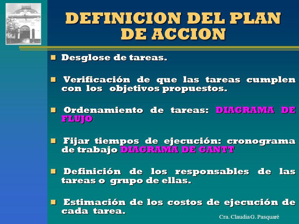 Cra. Claudia G. Pasquaré DEFINICION DEL PLAN DE ACCION Desglose de tareas. Desglose de tareas. Verificación de que las tareas cumplen con los objetivo