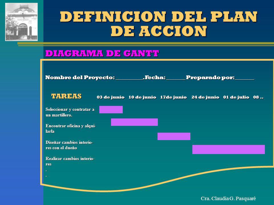 Cra. Claudia G. Pasquaré DEFINICION DEL PLAN DE ACCION DIAGRAMA DE GANTT Nombre del Proyecto: __________.Fecha: _______ Preparado por:_______ TAREAS 0