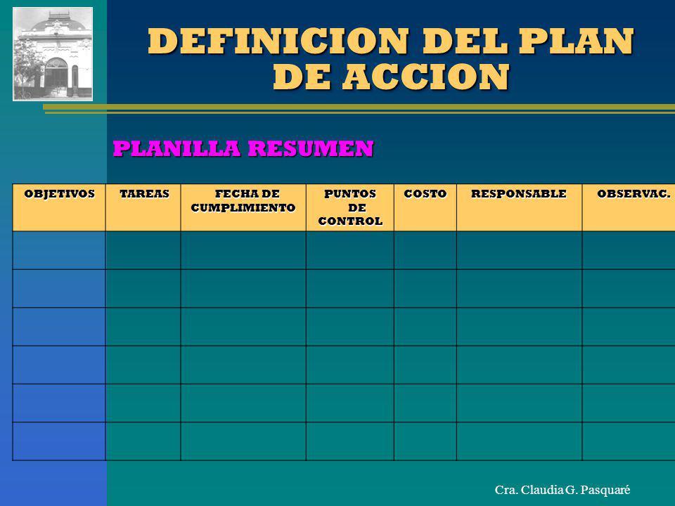 Cra. Claudia G. Pasquaré DEFINICION DEL PLAN DE ACCION OBJETIVOS TAREAS TAREAS FECHA DE FECHA DECUMPLIMIENTOPUNTOS DE DECONTROLCOSTORESPONSABLE OBSERV