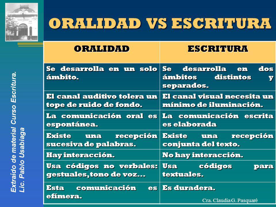 Cra. Claudia G. Pasquaré ORALIDAD VS ESCRITURA ORALIDADESCRITURA Se desarrolla en un solo ámbito. Se desarrolla en dos ámbitos distintos y separados.