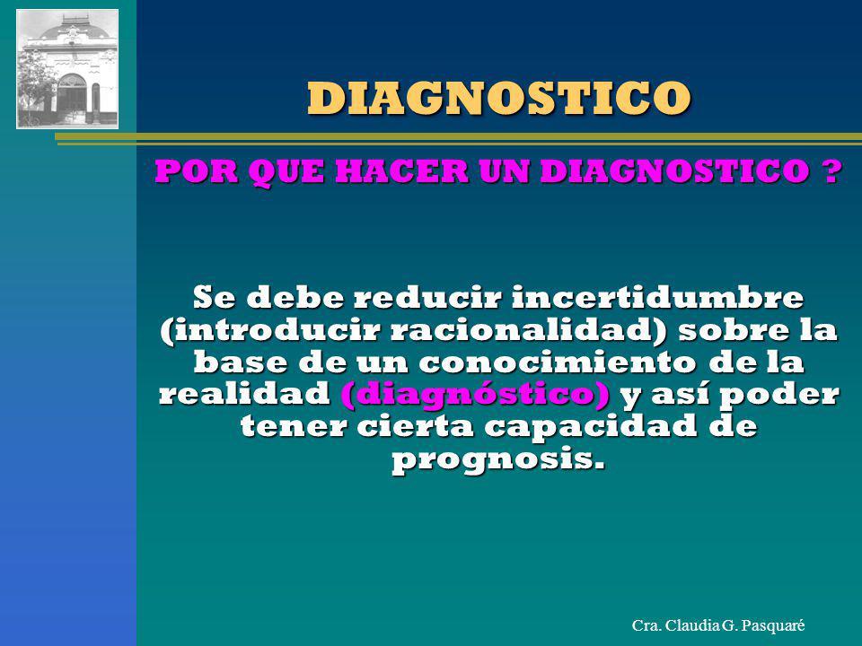 Cra. Claudia G. Pasquaré DIAGNOSTICODIAGNOSTICO POR QUE HACER UN DIAGNOSTICO ? Se debe reducir incertidumbre (introducir racionalidad) sobre la base d