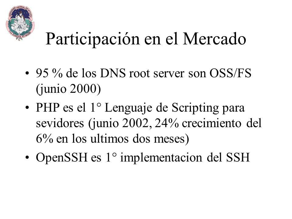 Participación en el Mercado 95 % de los DNS root server son OSS/FS (junio 2000) PHP es el 1° Lenguaje de Scripting para sevidores (junio 2002, 24% crecimiento del 6% en los ultimos dos meses) OpenSSH es 1° implementacion del SSH