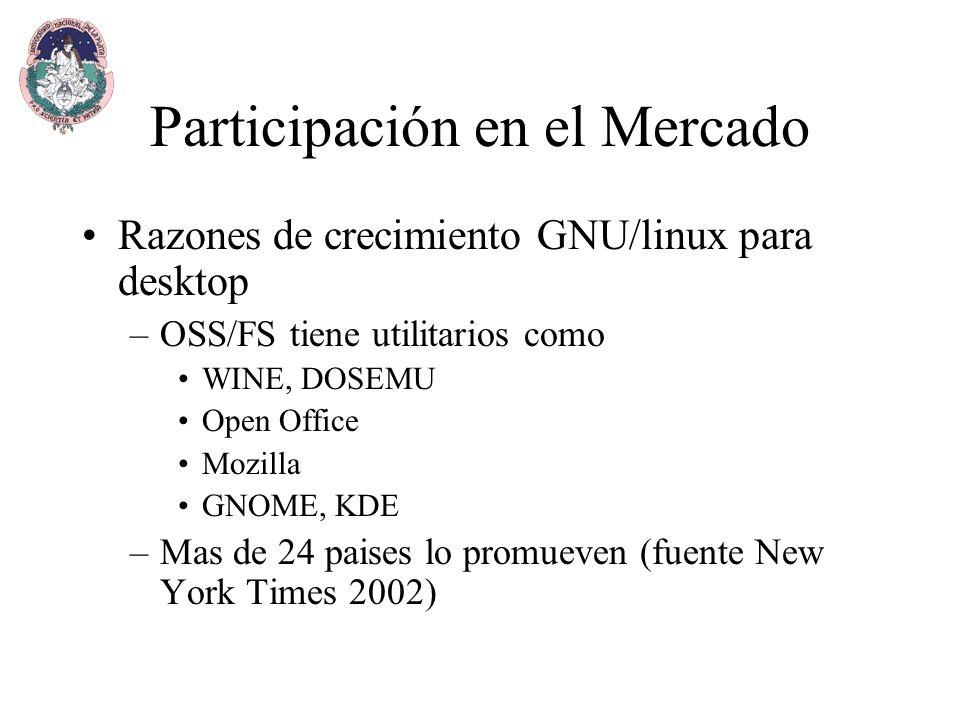 Participación en el Mercado Razones de crecimiento GNU/linux para desktop –OSS/FS tiene utilitarios como WINE, DOSEMU Open Office Mozilla GNOME, KDE –Mas de 24 paises lo promueven (fuente New York Times 2002)