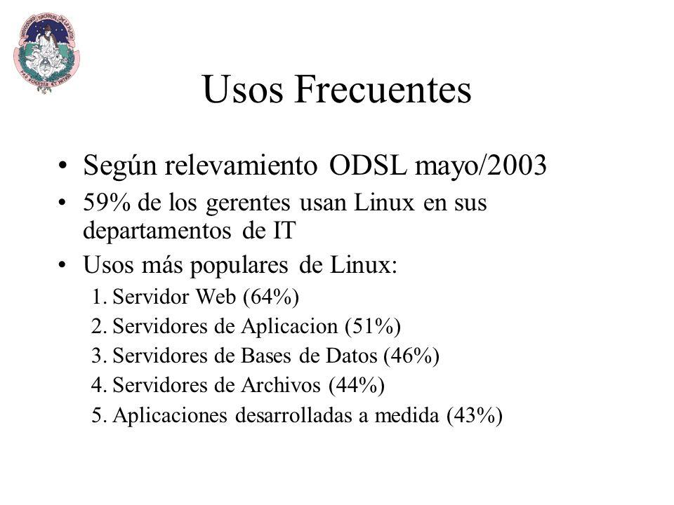 Usos Frecuentes Según relevamiento ODSL mayo/2003 59% de los gerentes usan Linux en sus departamentos de IT Usos más populares de Linux: 1.Servidor Web (64%) 2.Servidores de Aplicacion (51%) 3.Servidores de Bases de Datos (46%) 4.Servidores de Archivos (44%) 5.Aplicaciones desarrolladas a medida (43%)