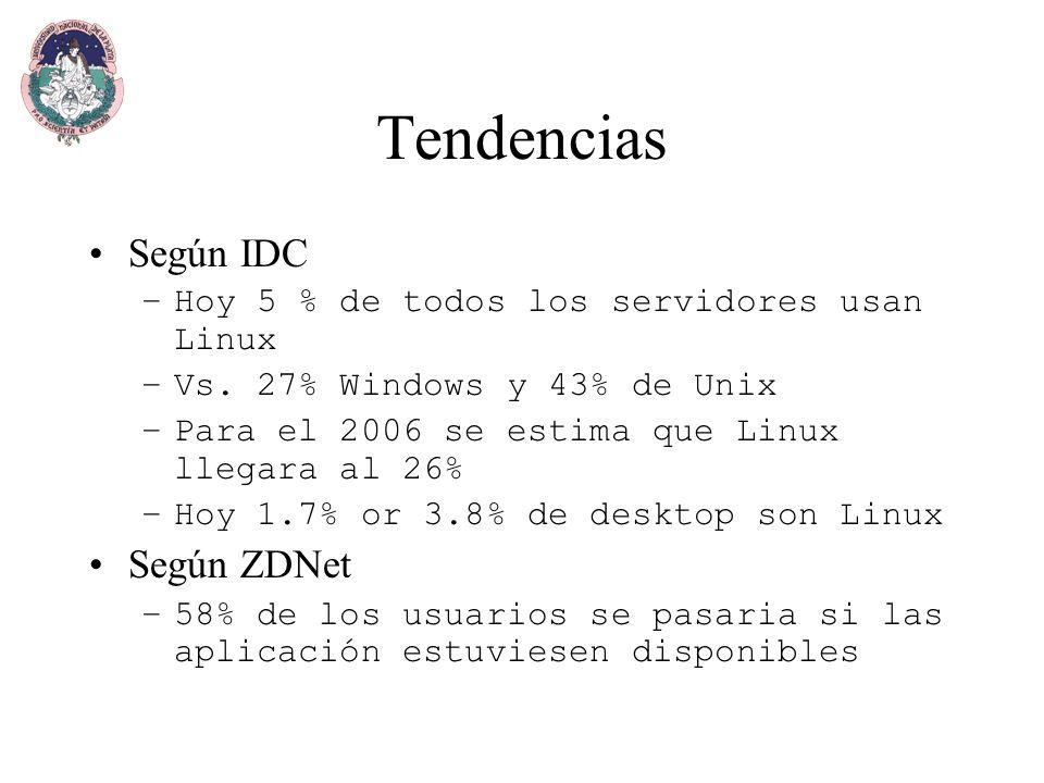 Tendencias Según IDC –Hoy 5 % de todos los servidores usan Linux –Vs.