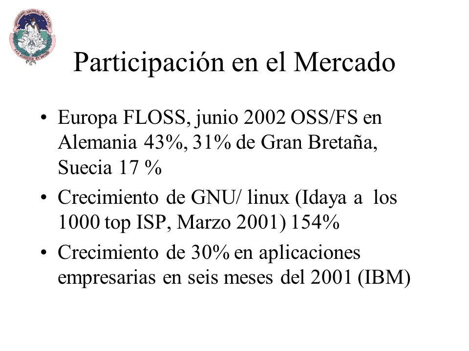 Licencias GNU, Free Software Foundation www.gnu.org Open Source Iniciative www.opensource.org Licencias que cumplen OSD