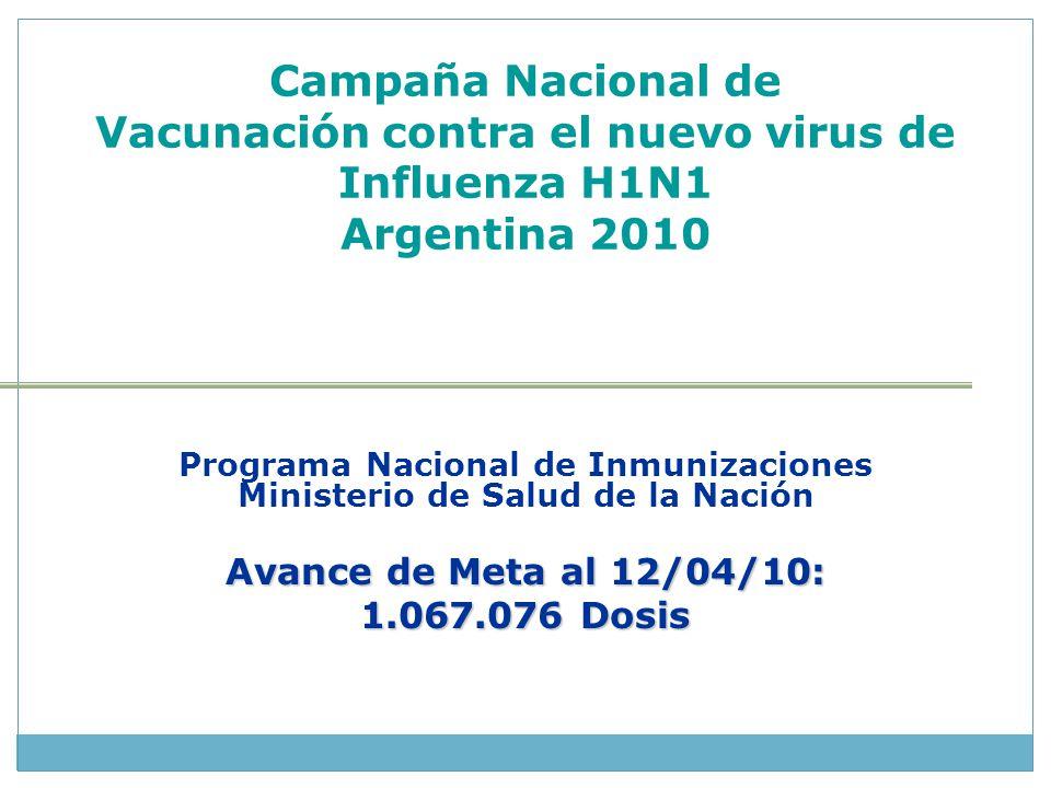 Campaña Nacional de Vacunación contra el nuevo virus de Influenza H1N1 Argentina 2010 Programa Nacional de Inmunizaciones Ministerio de Salud de la Nación Avance de Meta al 12/04/10: 1.067.076 Dosis
