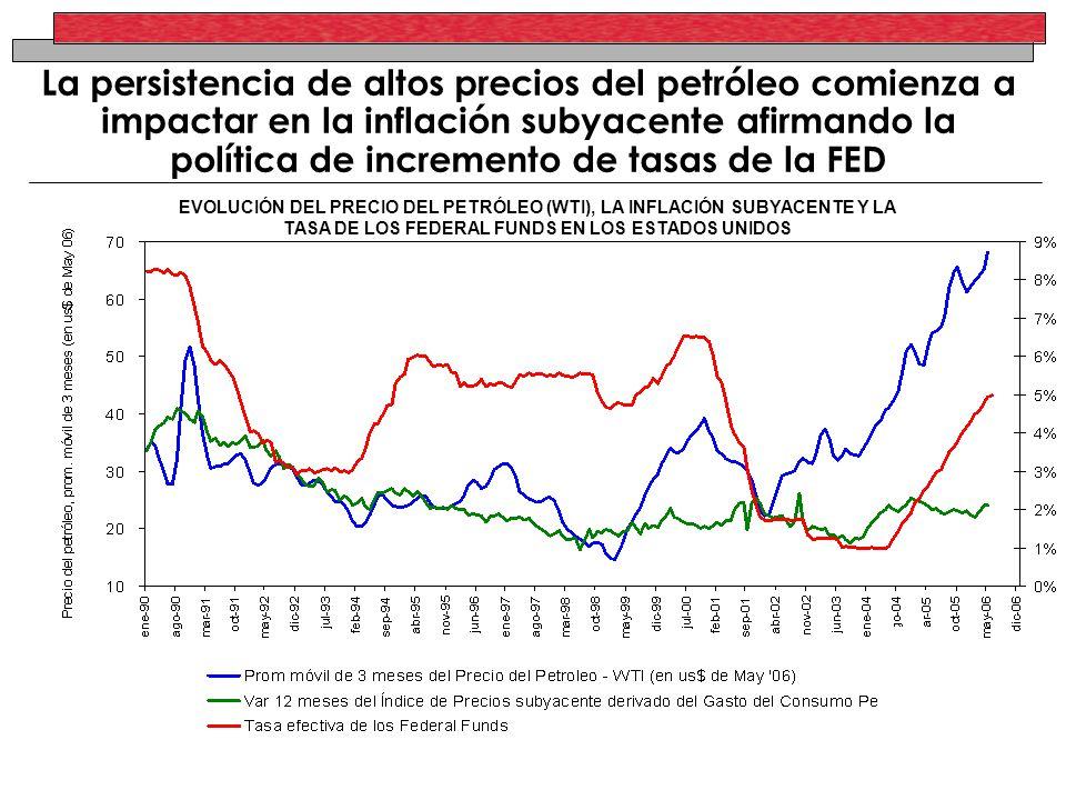 La persistencia de altos precios del petróleo comienza a impactar en la inflación subyacente afirmando la política de incremento de tasas de la FED EVOLUCIÓN DEL PRECIO DEL PETRÓLEO (WTI), LA INFLACIÓN SUBYACENTE Y LA TASA DE LOS FEDERAL FUNDS EN LOS ESTADOS UNIDOS