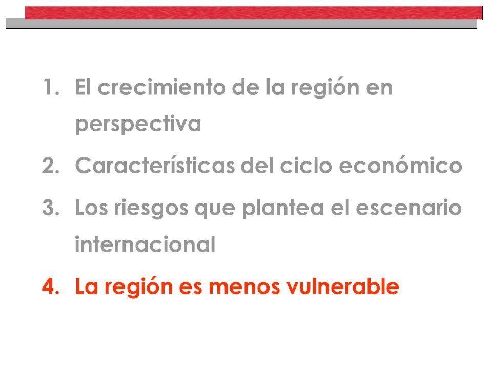 1.El crecimiento de la región en perspectiva 2.Características del ciclo económico 3.Los riesgos que plantea el escenario internacional 4.La región es menos vulnerable