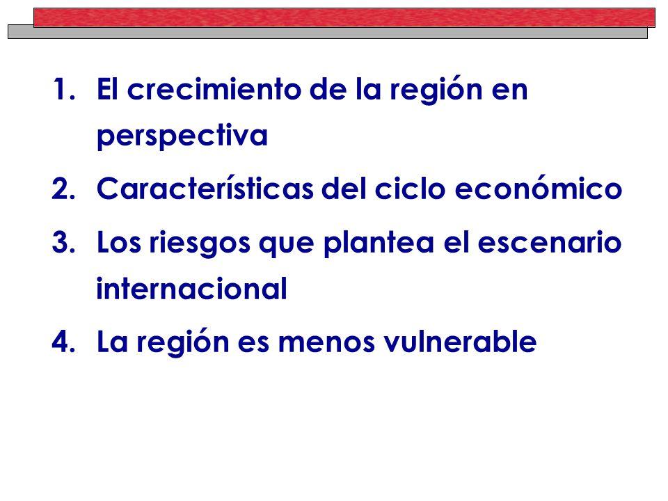 El crecimiento influye en el mercado de trabajo y disminuye el desempleo AMÉRICA LATINA Y EL CARIBE: OCUPACIÓN Y DESEMPLEO