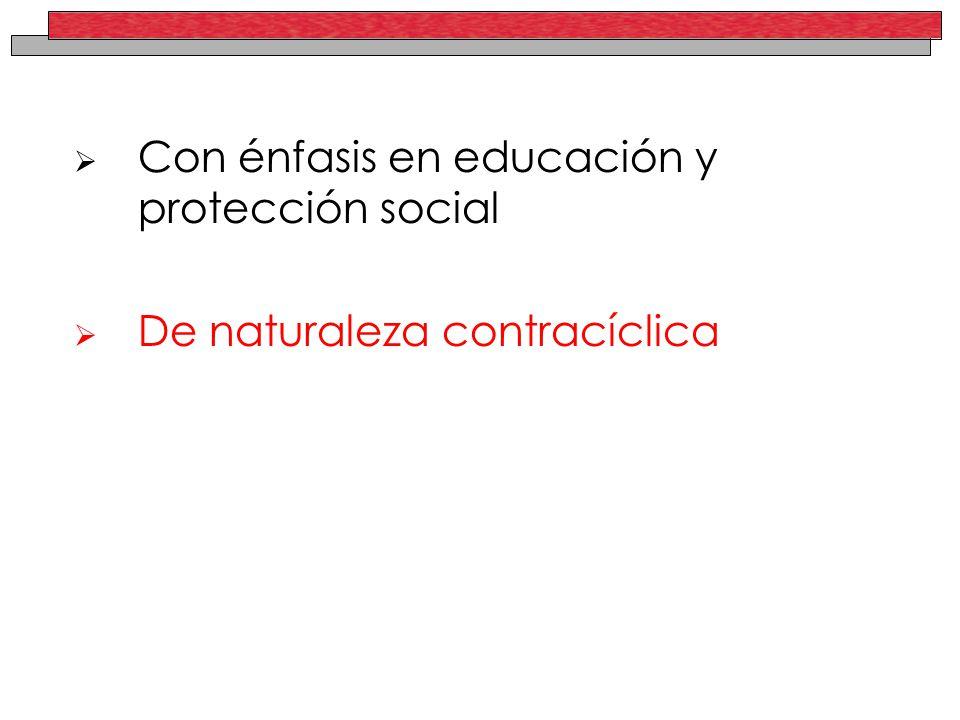 Con énfasis en educación y protección social De naturaleza contracíclica