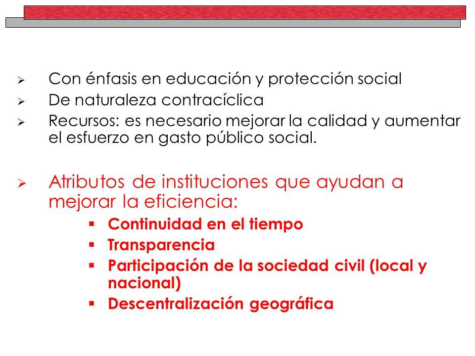 Con énfasis en educación y protección social De naturaleza contracíclica Recursos: es necesario mejorar la calidad y aumentar el esfuerzo en gasto público social.