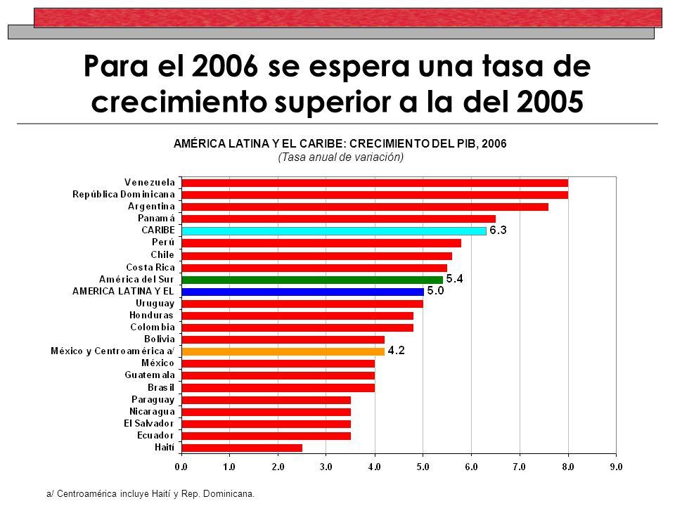 Para el 2006 se espera una tasa de crecimiento superior a la del 2005 AMÉRICA LATINA Y EL CARIBE: CRECIMIENTO DEL PIB, 2006 (Tasa anual de variación) a/ Centroamérica incluye Haití y Rep.