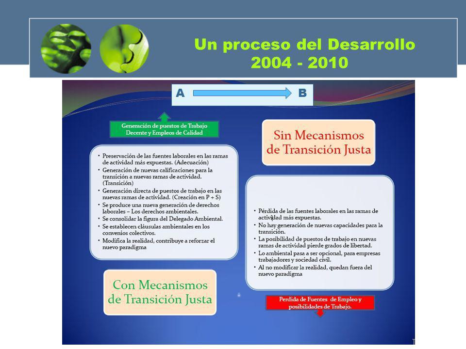 Un proceso del Desarrollo 2004 - 2010 A B