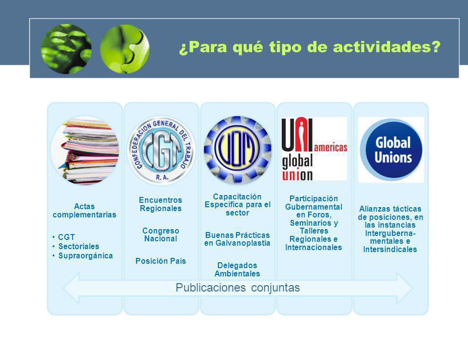 ¿Para qué tipo de actividades? Actas complementari as CGT Sectoriales Supraorgánica Encuentros Regionales Congreso Nacional Posición País Capacitación