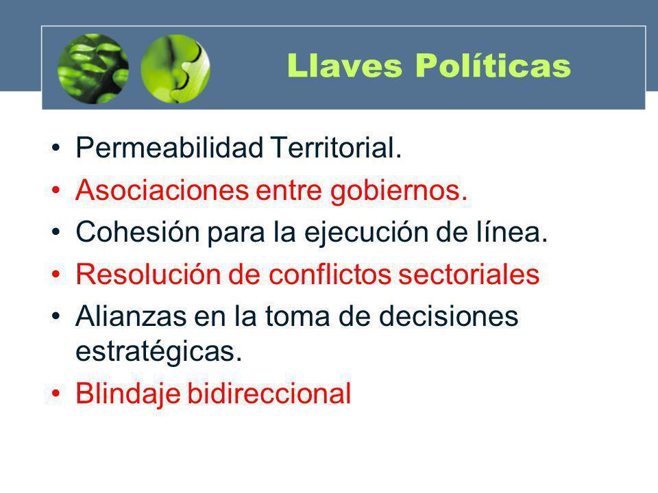 Llaves Políticas Permeabilidad Territorial. Asociaciones entre gobiernos. Cohesión para la ejecución de línea. Resolución de conflictos sectoriales Al