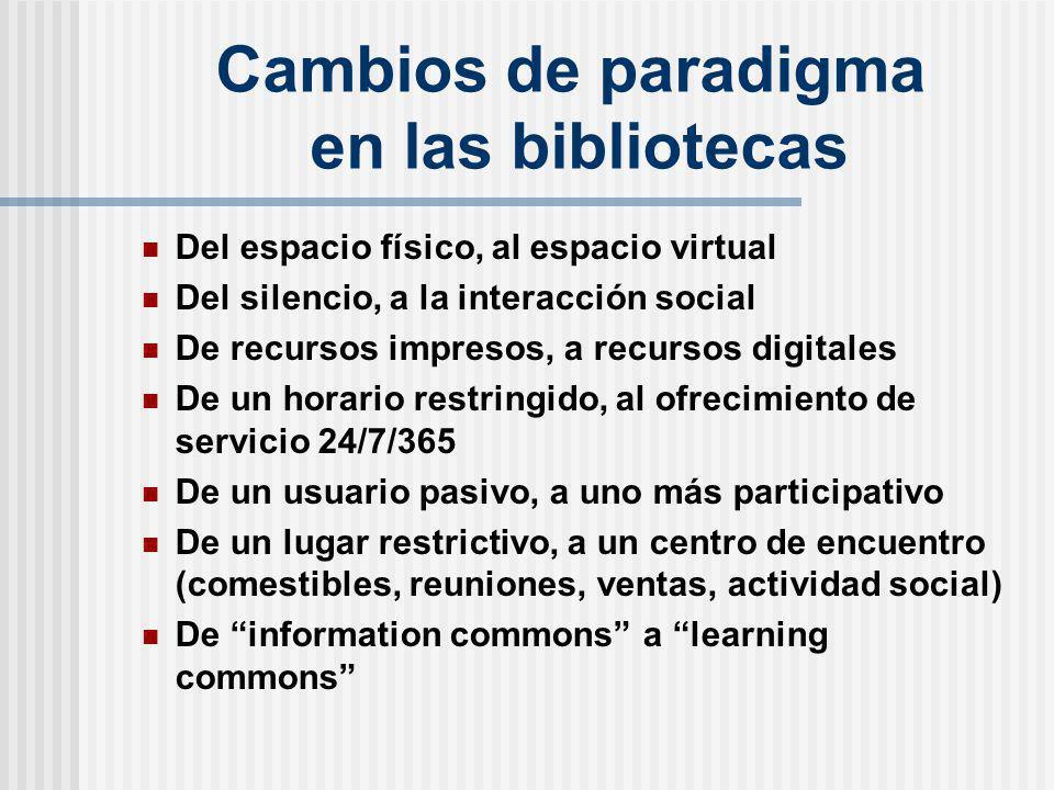 Cambios de paradigma en las bibliotecas Del espacio físico, al espacio virtual Del silencio, a la interacción social De recursos impresos, a recursos