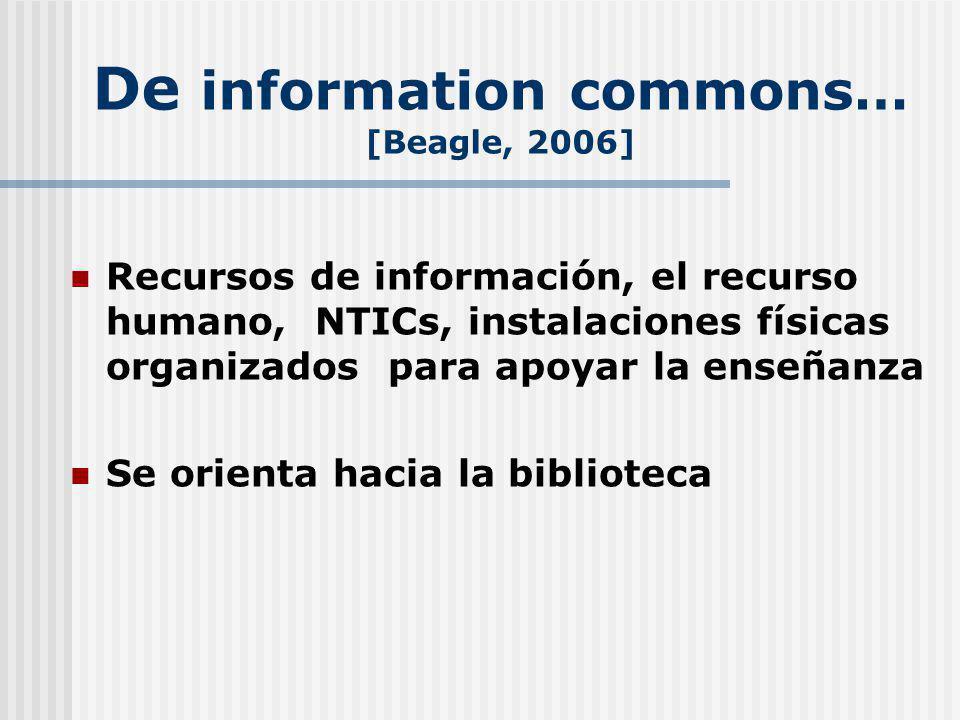 De information commons… [Beagle, 2006] Recursos de información, el recurso humano, NTICs, instalaciones físicas organizados para apoyar la enseñanza S