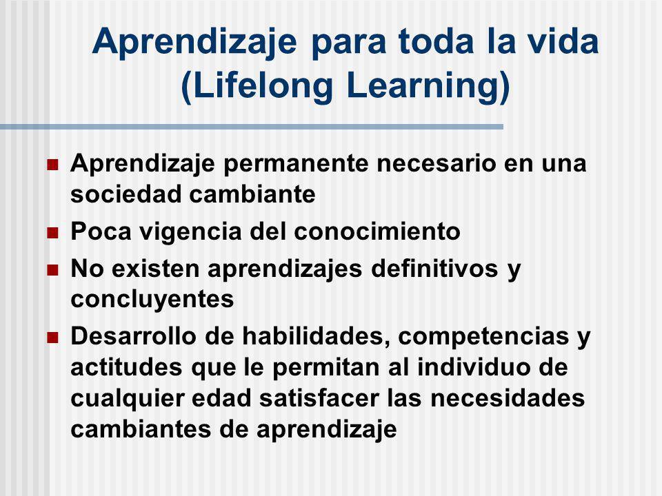 Aprendizaje para toda la vida (Lifelong Learning) Aprendizaje permanente necesario en una sociedad cambiante Poca vigencia del conocimiento No existen