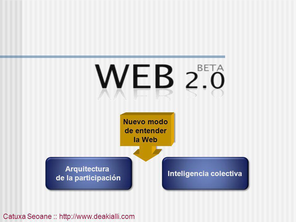 Nuevo modo de entender la Web Nuevo modo de entender la Web Arquitectura de la participación Arquitectura de la participación Inteligencia colectiva C