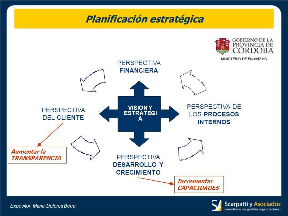 Planificación estratégica VISION Y ESTRATEGI A PERSPECTIVA FINANCIERA PERSPECTIVA DESARROLLO Y CRECIMIENTO PERSPECTIVA DE LOS PROCESOS INTERNOS PERSPE