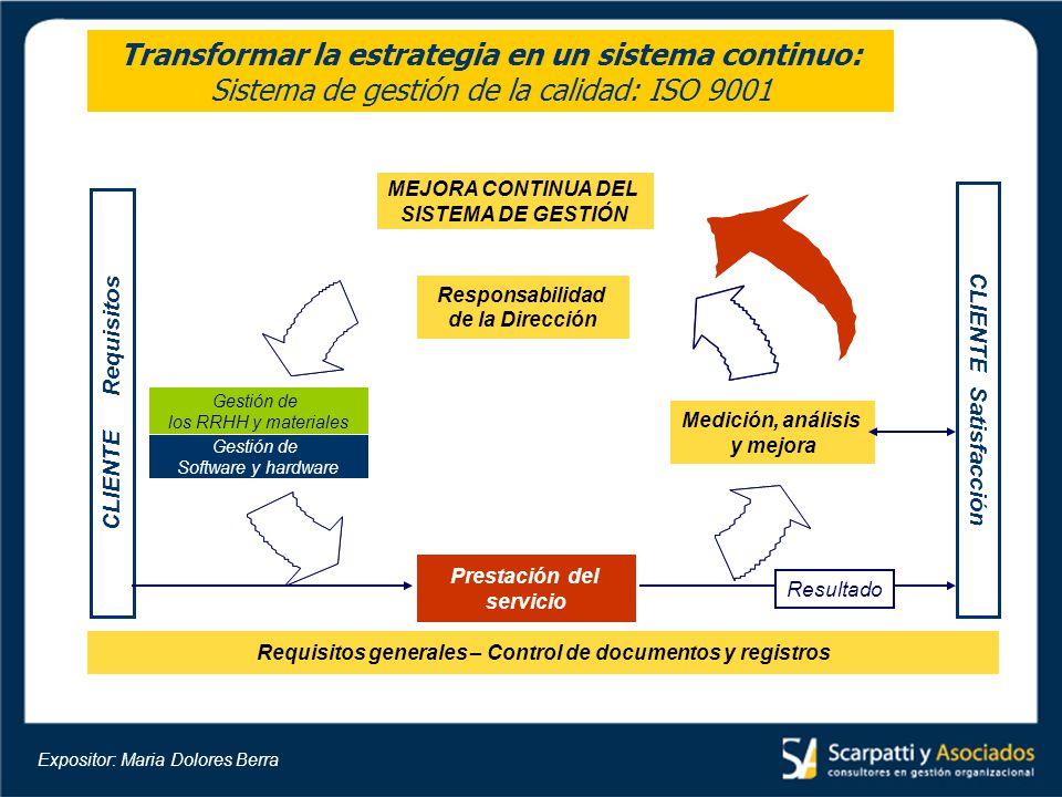 Transformar la estrategia en un sistema continuo: Sistema de gestión de la calidad: ISO 9001 CLIENTE Satisfacción CLIENTE Requisitos Gestión de los RR
