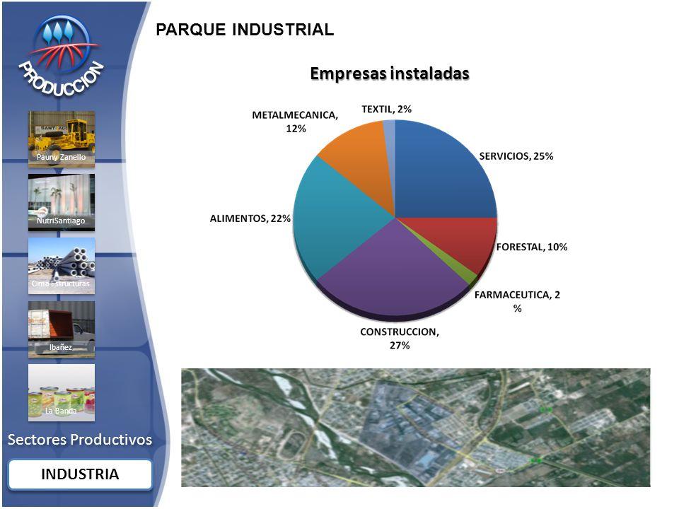 Sectores Productivos INDUSTRIA Pauny Zanello NutriSantiago Cima Estructuras Ibañez La Banda Empresas instaladas PARQUE INDUSTRIAL