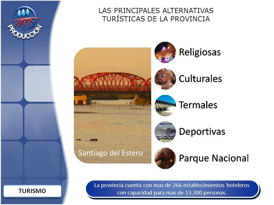 TURISMO La provincia cuenta con mas de 266 establecimientos hoteleros con capacidad para mas de 13.300 personas.