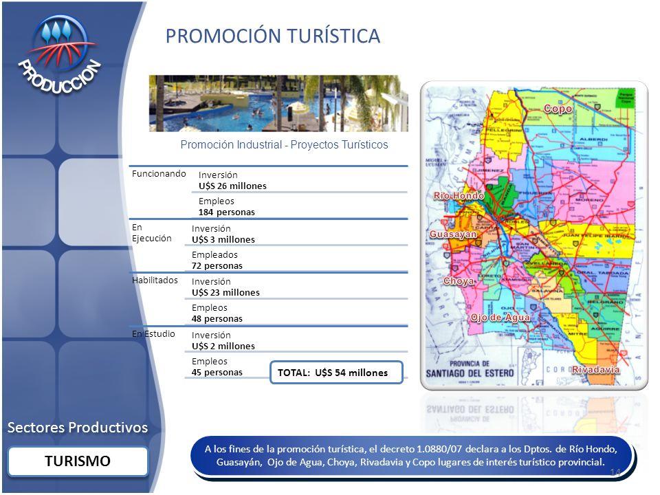 Sectores Productivos TURISMO PROMOCIÓN TURÍSTICA A los fines de la promoción turística, el decreto 1.0880/07 declara a los Dptos.