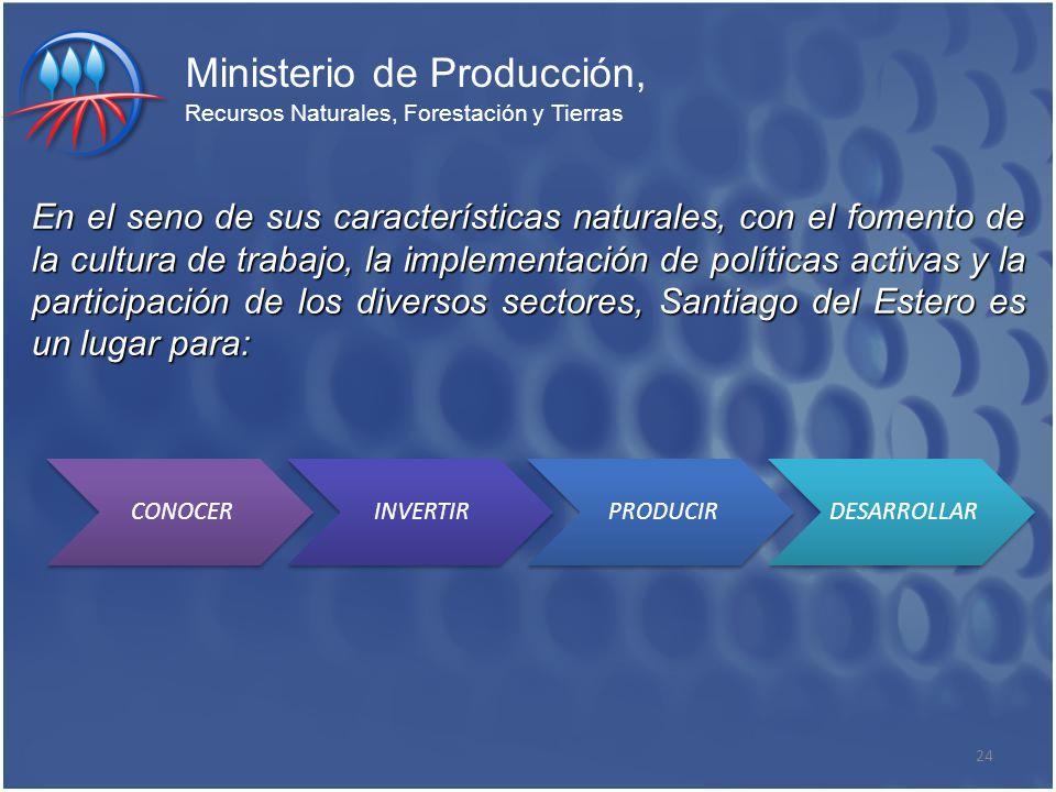 En el seno de sus características naturales, con el fomento de la cultura de trabajo, la implementación de políticas activas y la participación de los diversos sectores, Santiago del Estero es un lugar para: Ministerio de Producción, Recursos Naturales, Forestación y Tierras CONOCERINVERTIRPRODUCIRDESARROLLAR 24