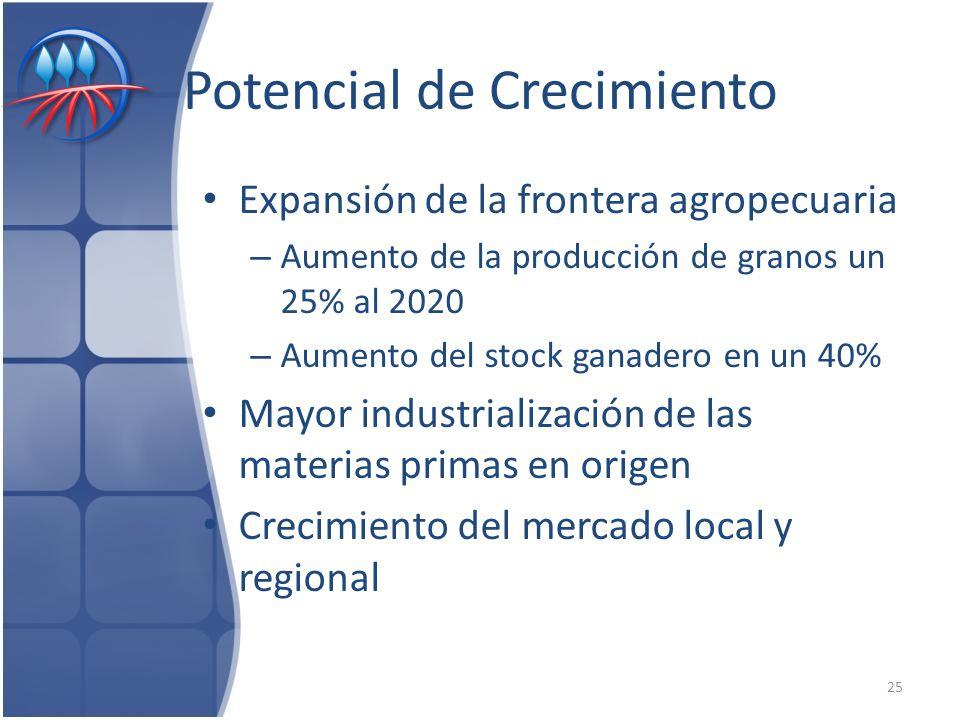 Potencial de Crecimiento Expansión de la frontera agropecuaria – Aumento de la producción de granos un 25% al 2020 – Aumento del stock ganadero en un 40% Mayor industrialización de las materias primas en origen Crecimiento del mercado local y regional 25