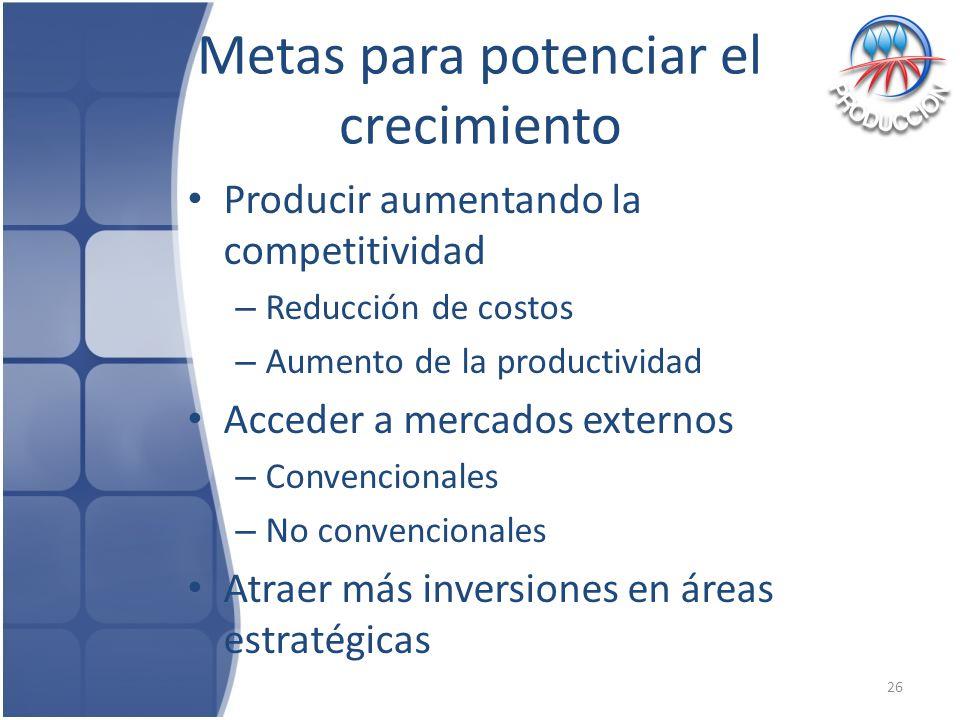 Metas para potenciar el crecimiento Producir aumentando la competitividad – Reducción de costos – Aumento de la productividad Acceder a mercados externos – Convencionales – No convencionales Atraer más inversiones en áreas estratégicas 26