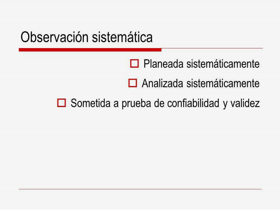 Observación sistemática Planeada sistemáticamente Analizada sistemáticamente Sometida a prueba de confiabilidad y validez